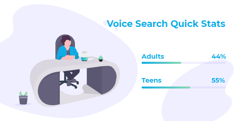 Voice Search Statics Data