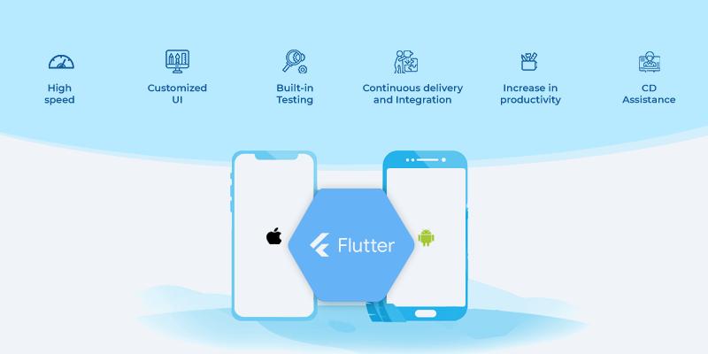 Why Flutter for iOS App Development?