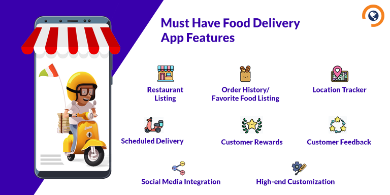 Must Have Features in Food Delivery App