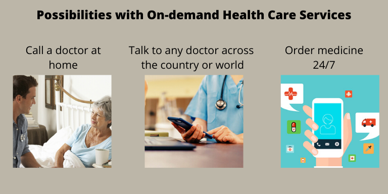 possibilities with on-demand heath care services